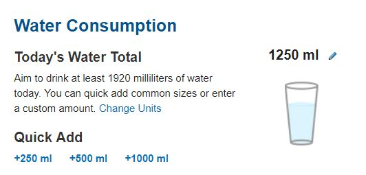 Daily Water Consumption